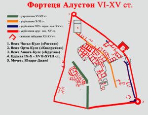 План фортеці Алустон